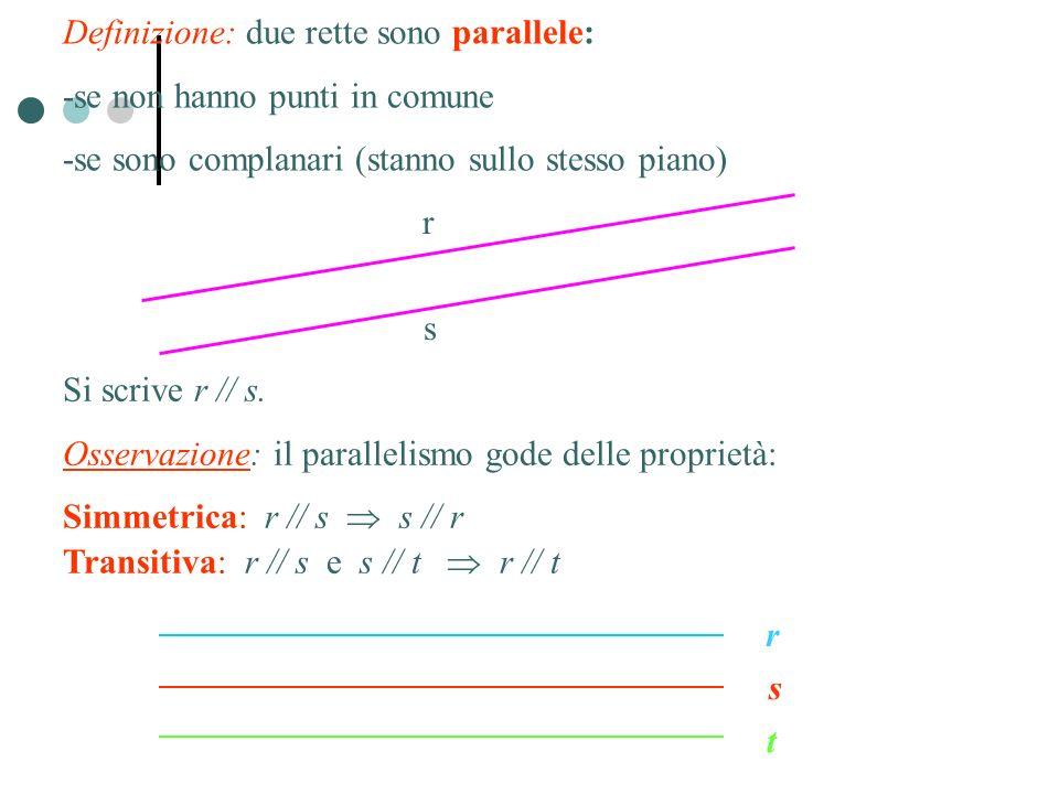 Definizione: due rette sono parallele: