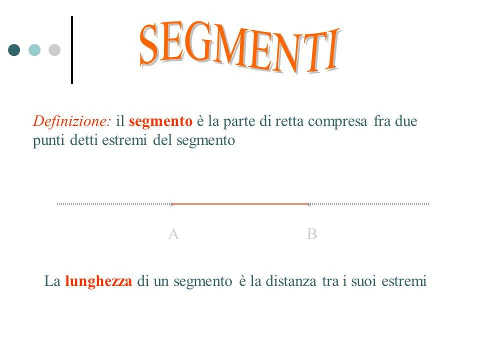 La lunghezza di un segmento è la distanza tra i suoi estremi