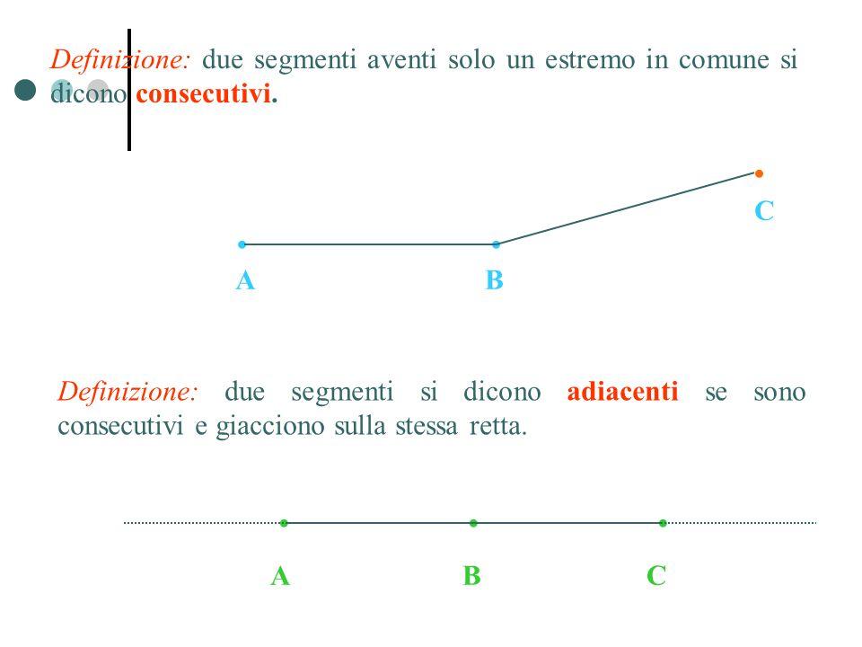 Definizione: due segmenti aventi solo un estremo in comune si dicono consecutivi.