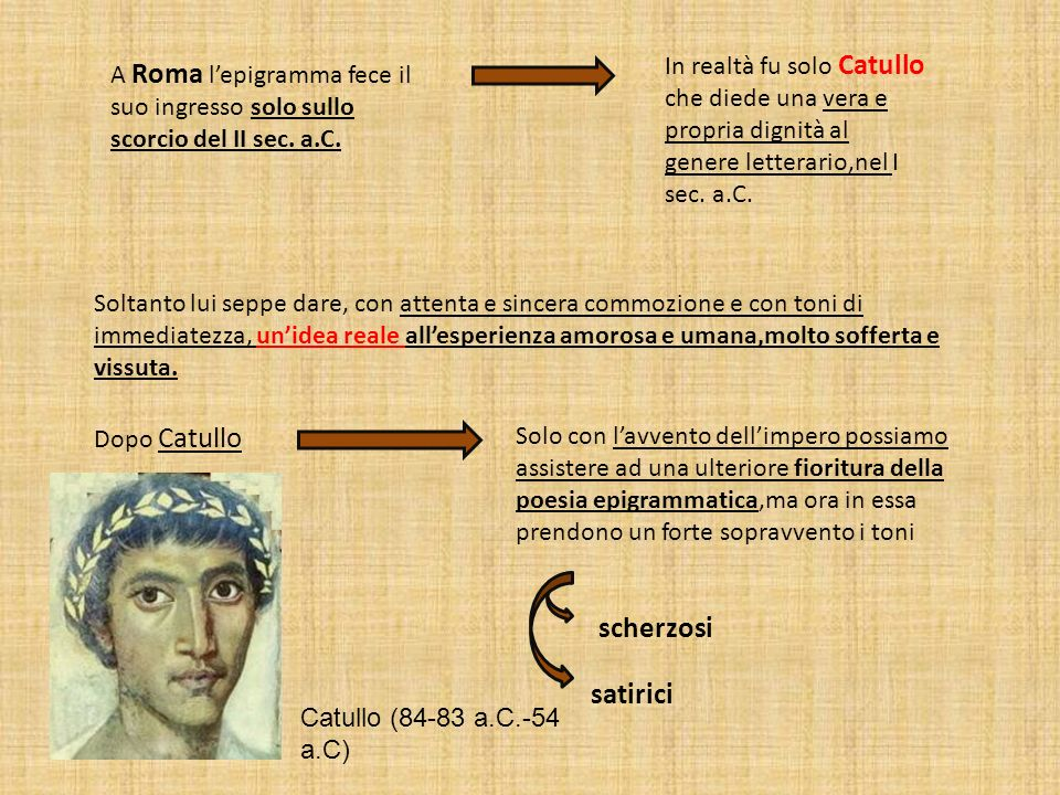 In realtà fu solo Catullo che diede una vera e propria dignità al genere letterario,nel I sec. a.C.