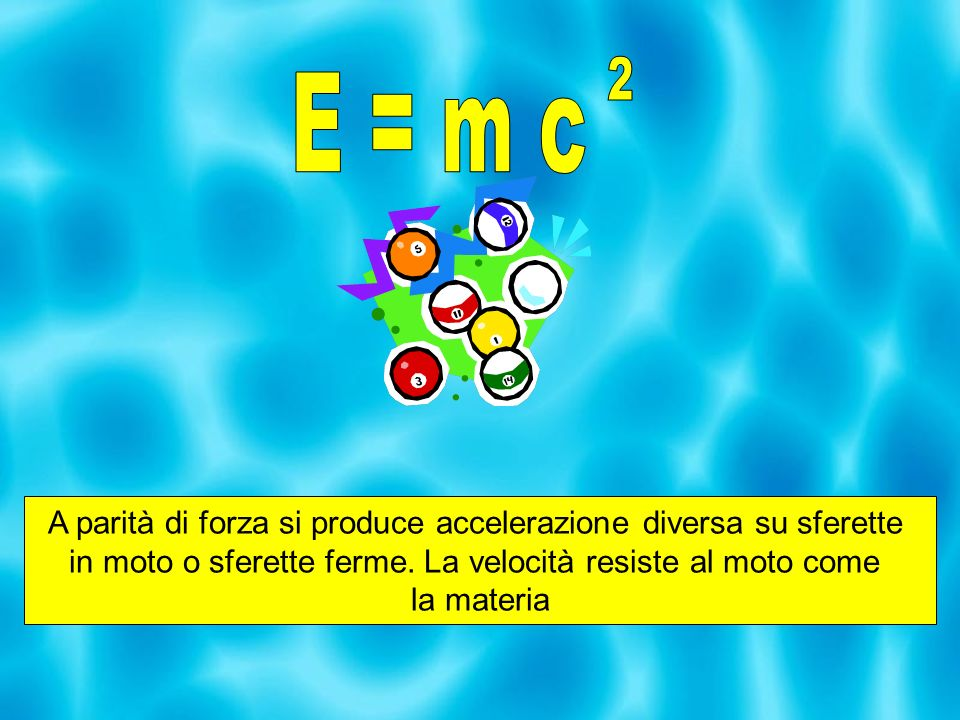 2E = m c. A parità di forza si produce accelerazione diversa su sferette. in moto o sferette ferme. La velocità resiste al moto come.