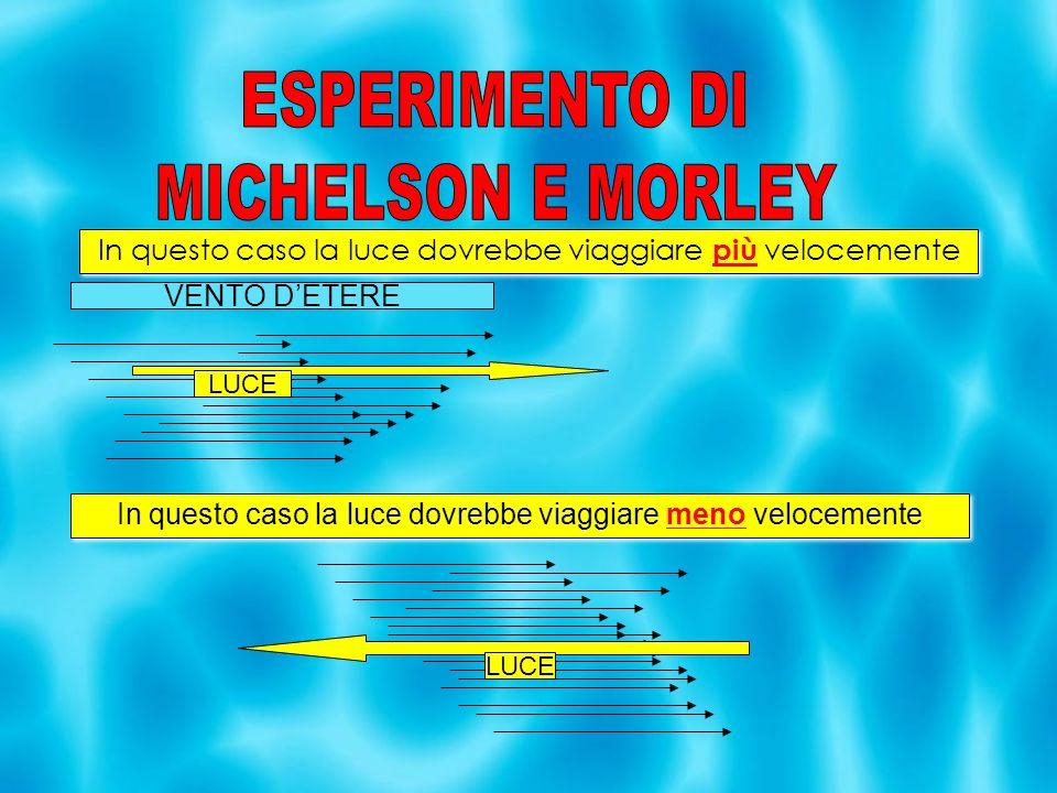 ESPERIMENTO DI MICHELSON E MORLEY