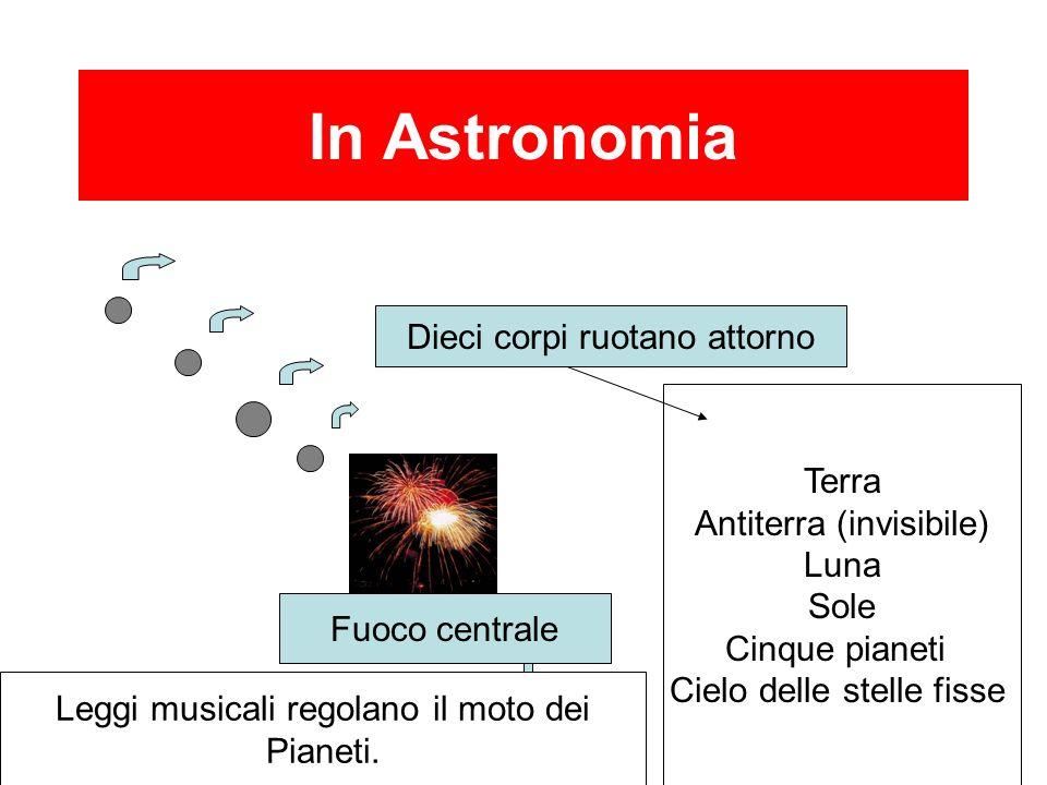 In Astronomia Dieci corpi ruotano attorno Terra Antiterra (invisibile)