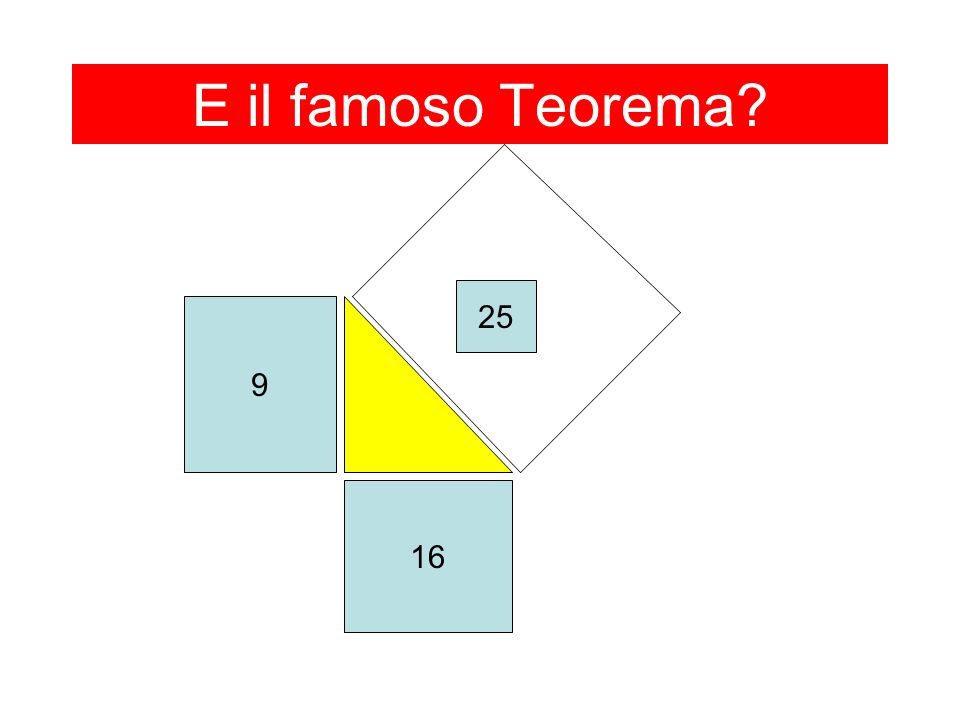 E il famoso Teorema 25 9 16