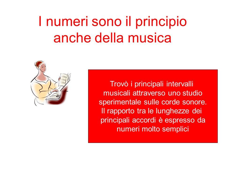 I numeri sono il principio anche della musica