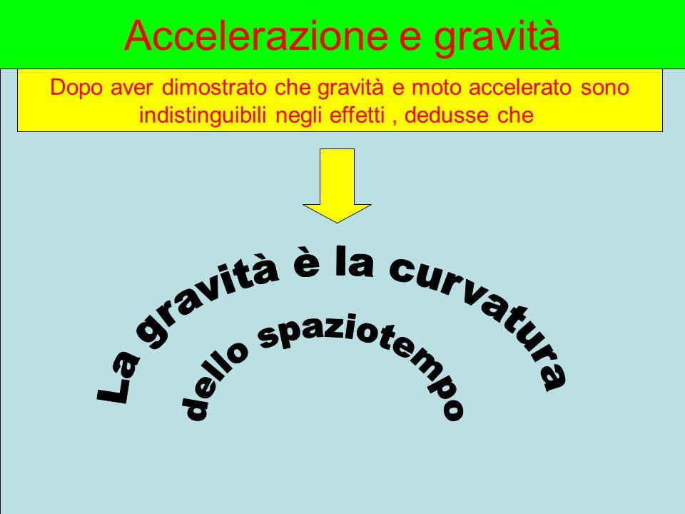 Accelerazione e gravità
