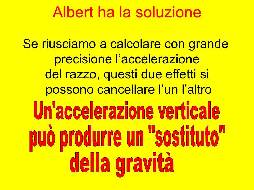 Albert ha la soluzione Se riusciamo a calcolare con grande