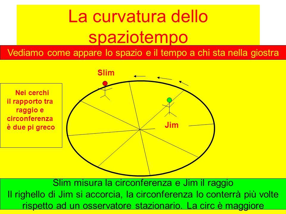 La curvatura dello spaziotempo