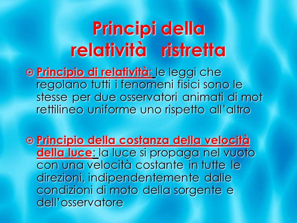 Principi della relatività ristretta