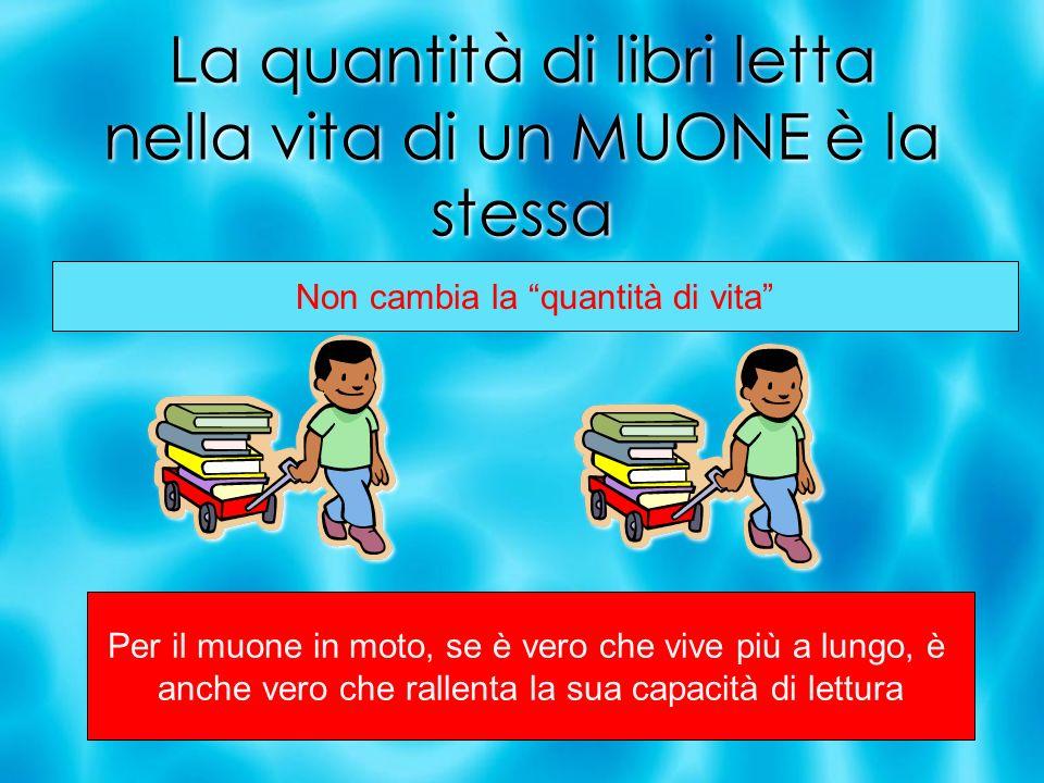 La quantità di libri letta nella vita di un MUONE è la stessa
