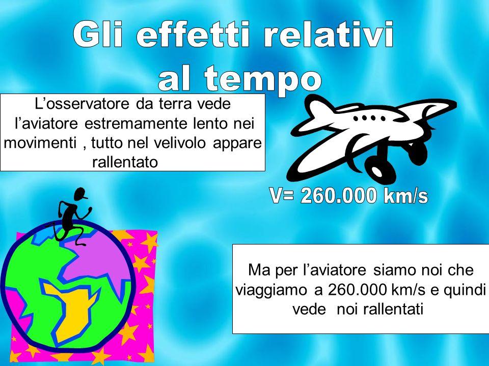 Gli effetti relativi al tempo V= 260.000 km/s