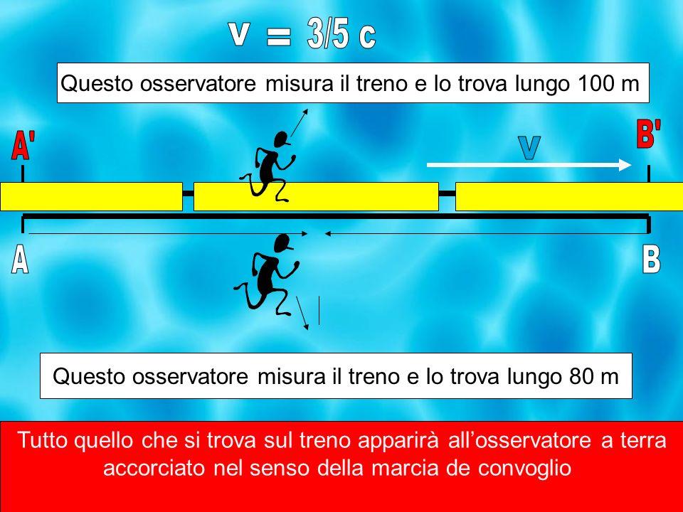 3/5 c v. = Questo osservatore misura il treno e lo trova lungo 100 m. B A v. A. B. Questo osservatore misura il treno e lo trova lungo 80 m.