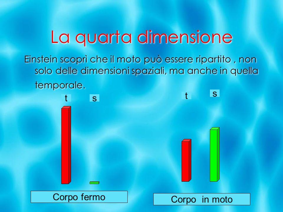 La quarta dimensione Einstein scoprì che il moto può essere ripartito , non solo delle dimensioni spaziali, ma anche in quella temporale.