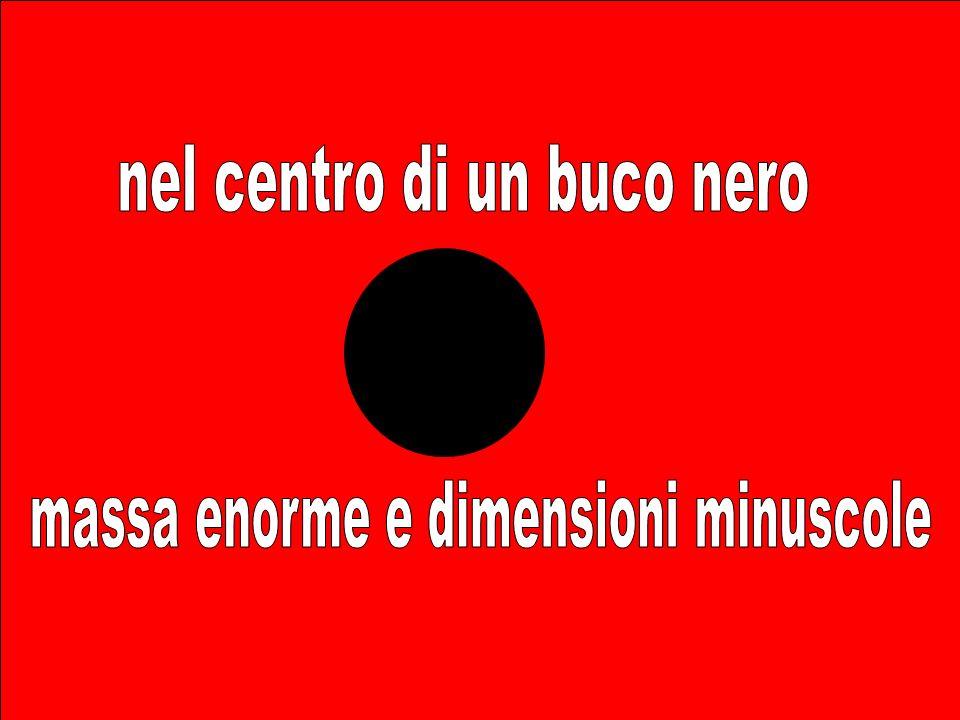 nel centro di un buco nero