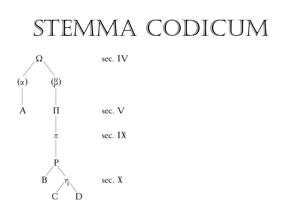 STEMMA CODICUM
