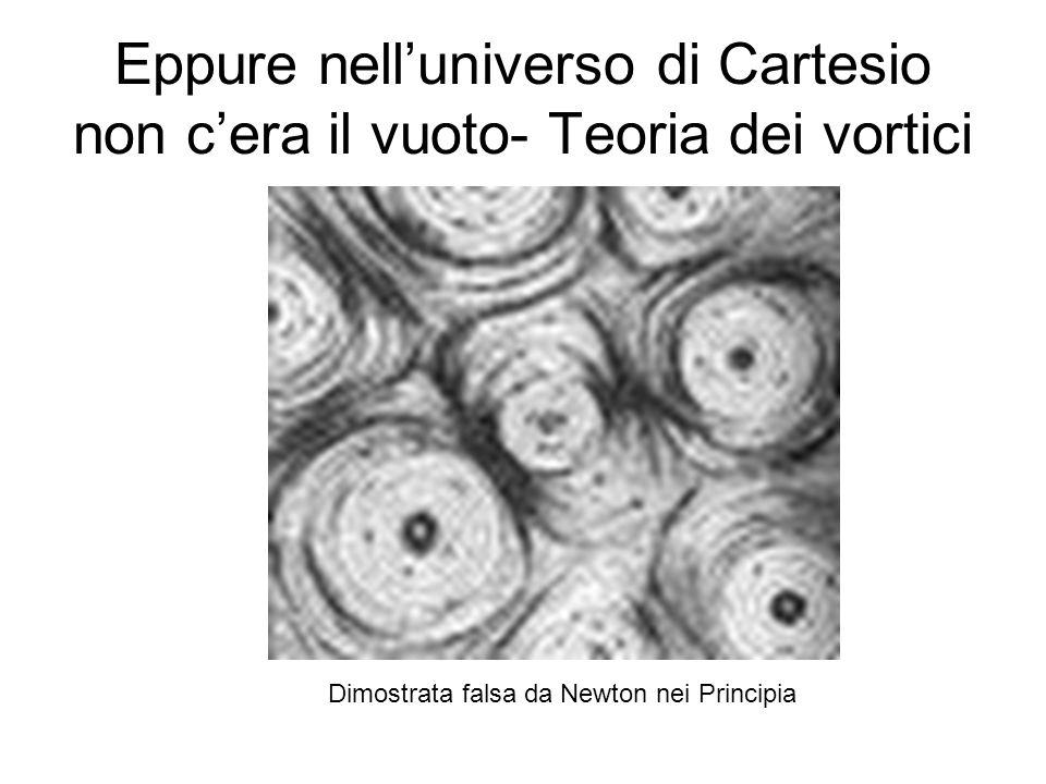 Eppure nell'universo di Cartesio non c'era il vuoto- Teoria dei vortici
