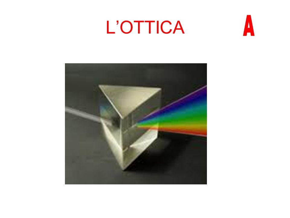 L'OTTICA A