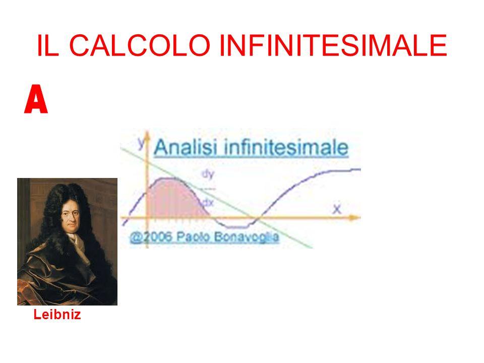 IL CALCOLO INFINITESIMALE
