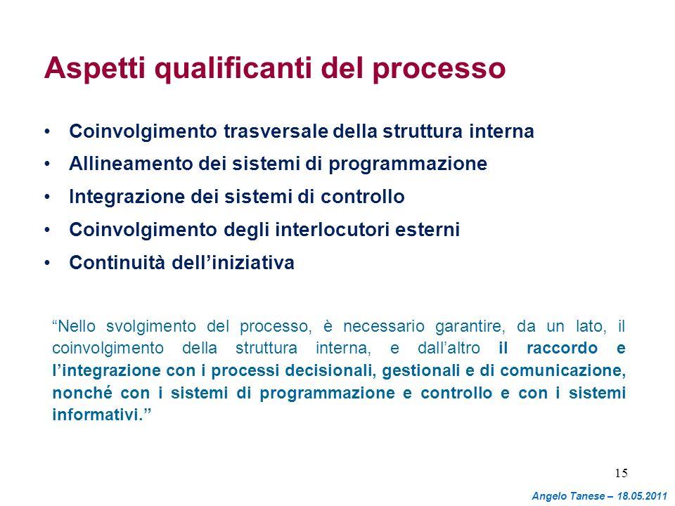 Aspetti qualificanti del processo