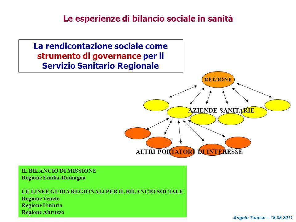 Le esperienze di bilancio sociale in sanità