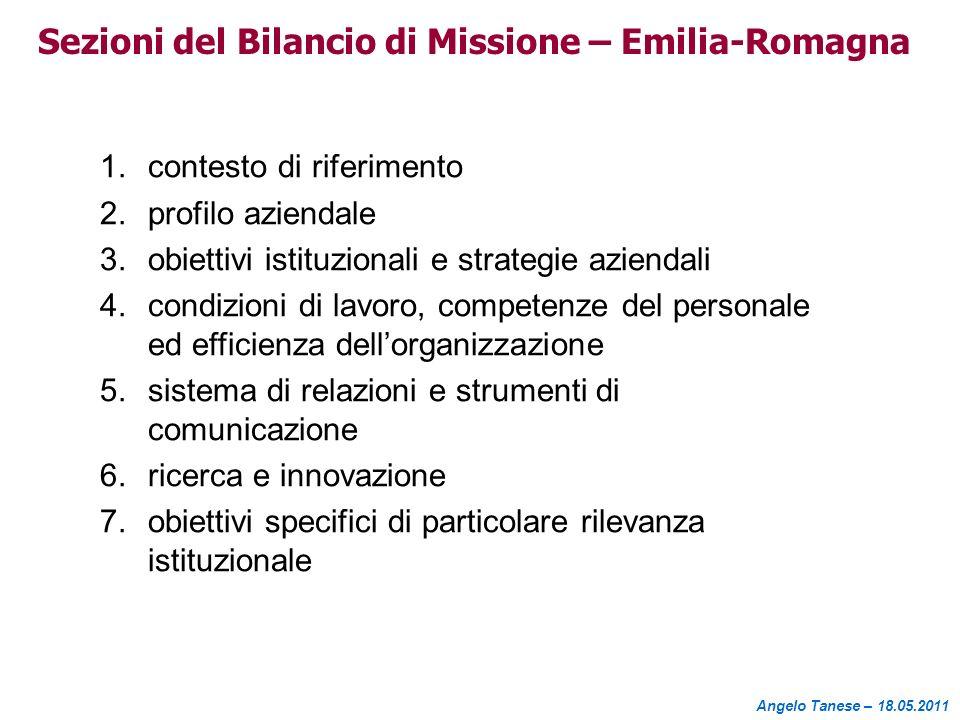 Sezioni del Bilancio di Missione – Emilia-Romagna