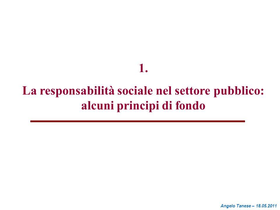 1. La responsabilità sociale nel settore pubblico: alcuni principi di fondo.