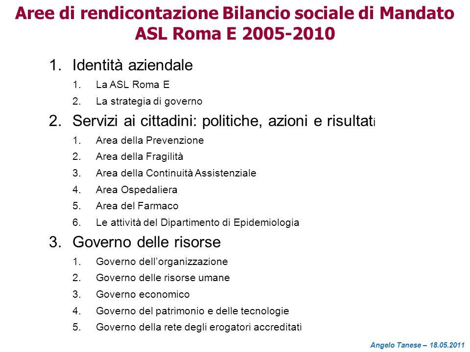 Aree di rendicontazione Bilancio sociale di Mandato ASL Roma E 2005-2010
