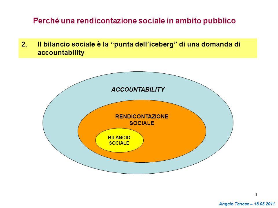 Perché una rendicontazione sociale in ambito pubblico