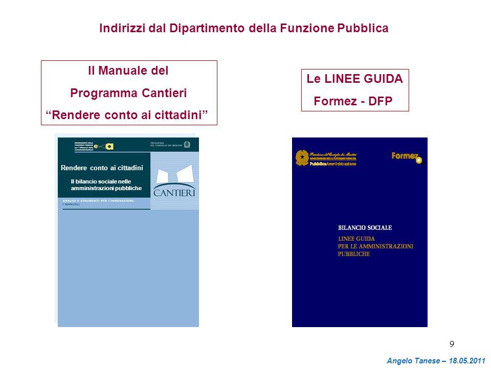 Indirizzi dal Dipartimento della Funzione Pubblica