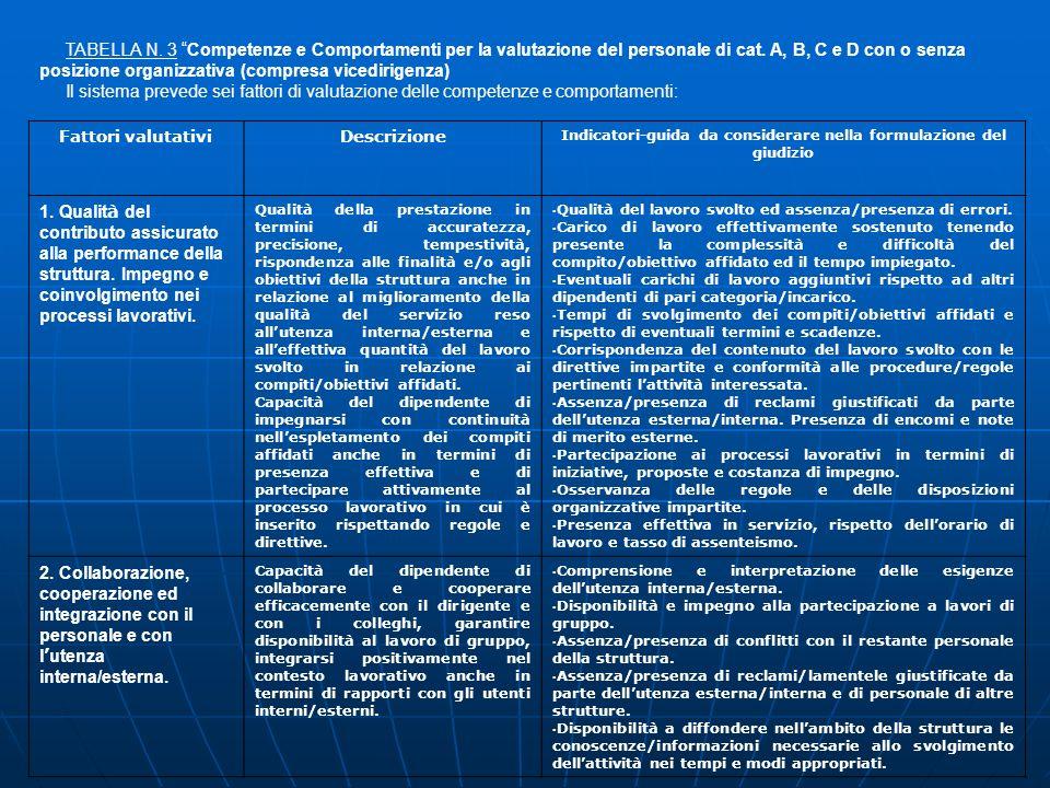 Indicatori-guida da considerare nella formulazione del giudizio