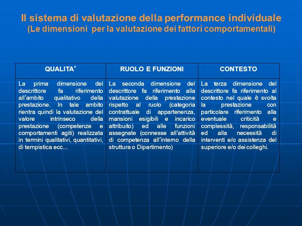 Il sistema di valutazione della performance individuale (Le dimensioni per la valutazione dei fattori comportamentali)