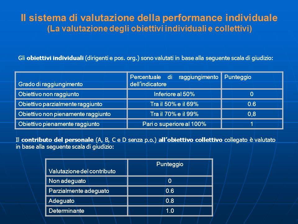 Il sistema di valutazione della performance individuale (La valutazione degli obiettivi individuali e collettivi)