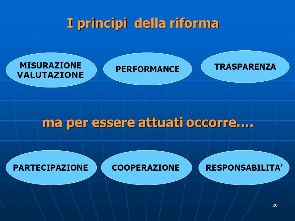 I principi della riforma
