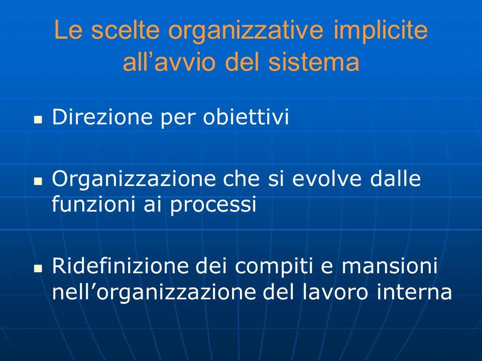 Le scelte organizzative implicite all'avvio del sistema