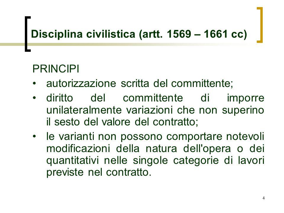 Disciplina civilistica (artt. 1569 – 1661 cc)