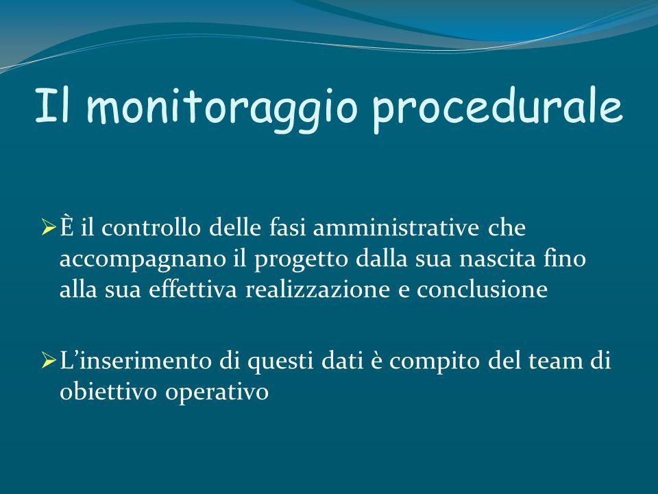 Il monitoraggio procedurale