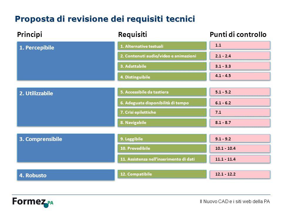 Proposta di revisione dei requisiti tecnici