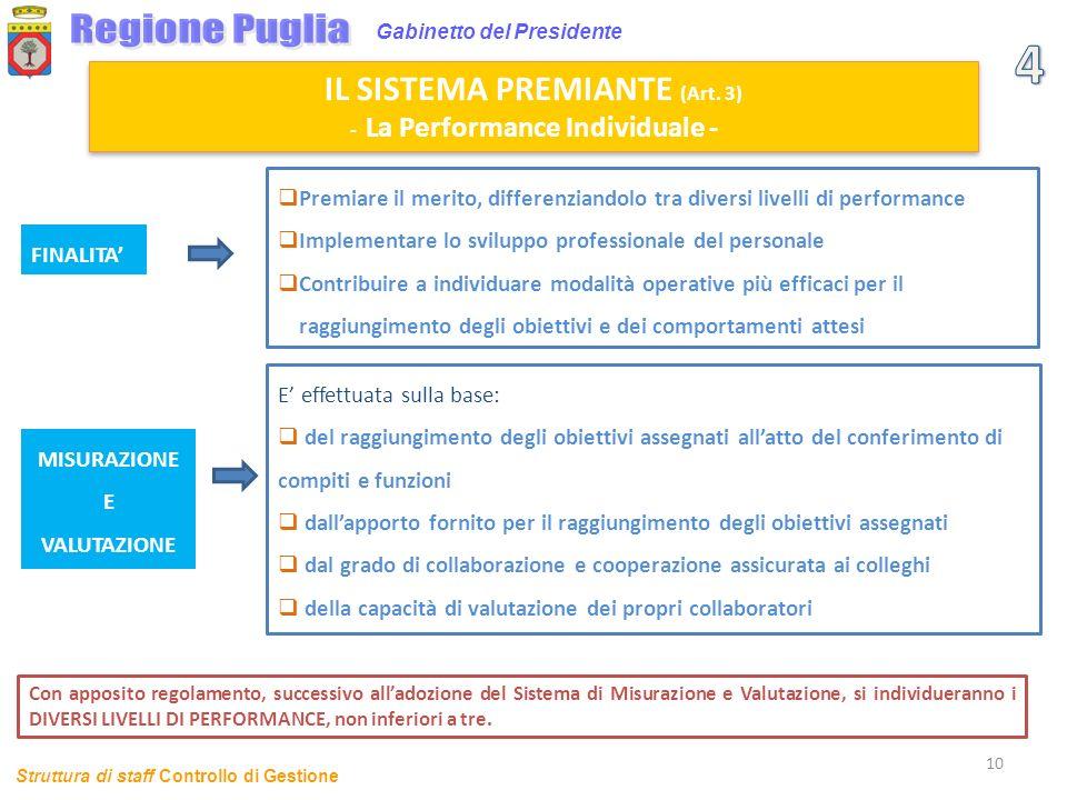 4 Regione Puglia IL SISTEMA PREMIANTE (Art. 3)