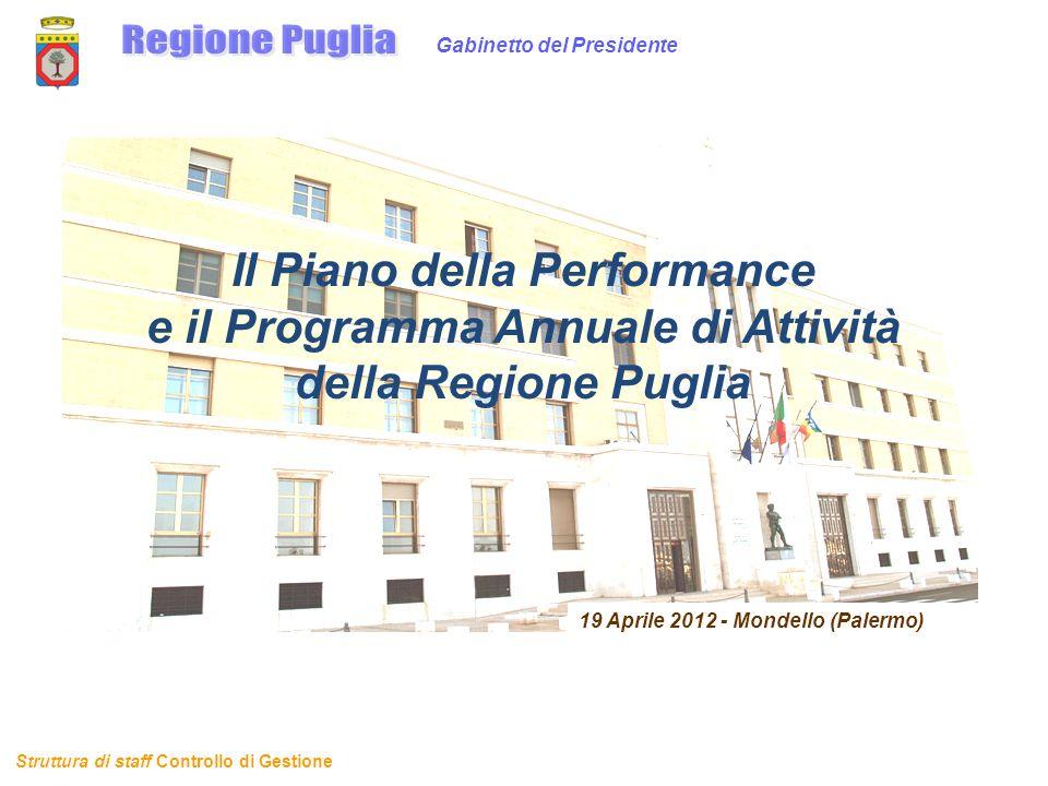 Il Piano della Performance e il Programma Annuale di Attività