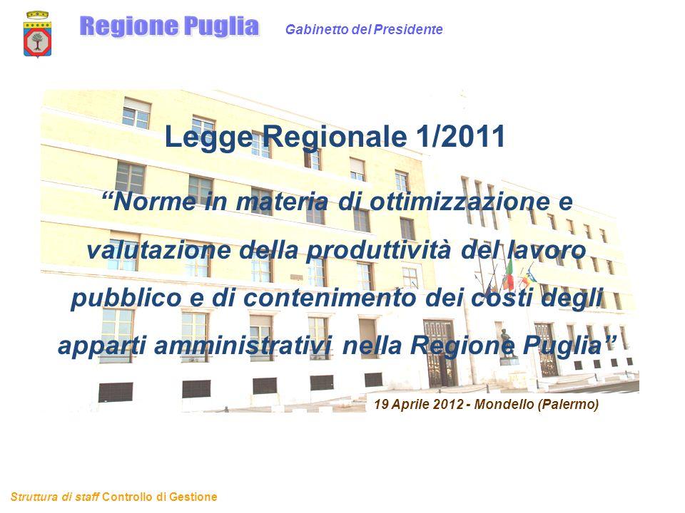Regione Puglia Legge Regionale 1/2011