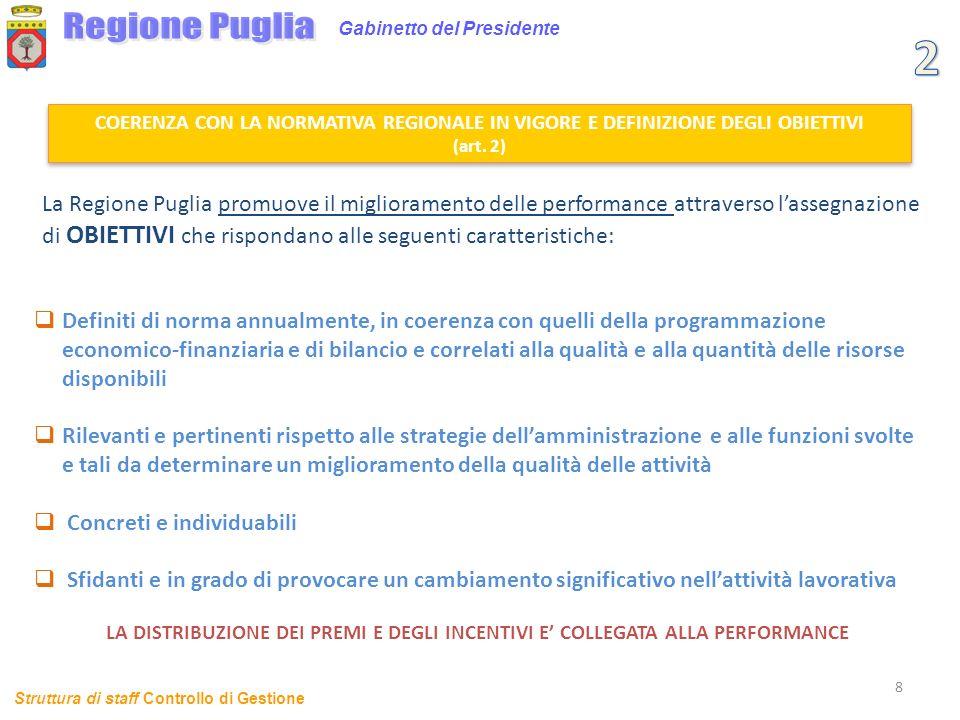 Regione Puglia Gabinetto del Presidente. 2. COERENZA CON LA NORMATIVA REGIONALE IN VIGORE E DEFINIZIONE DEGLI OBIETTIVI.
