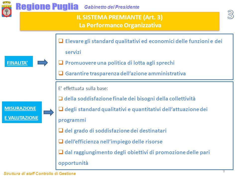 IL SISTEMA PREMIANTE (Art. 3) La Performance Organizzativa