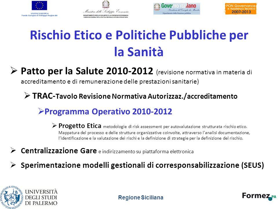 Rischio Etico e Politiche Pubbliche per la Sanità