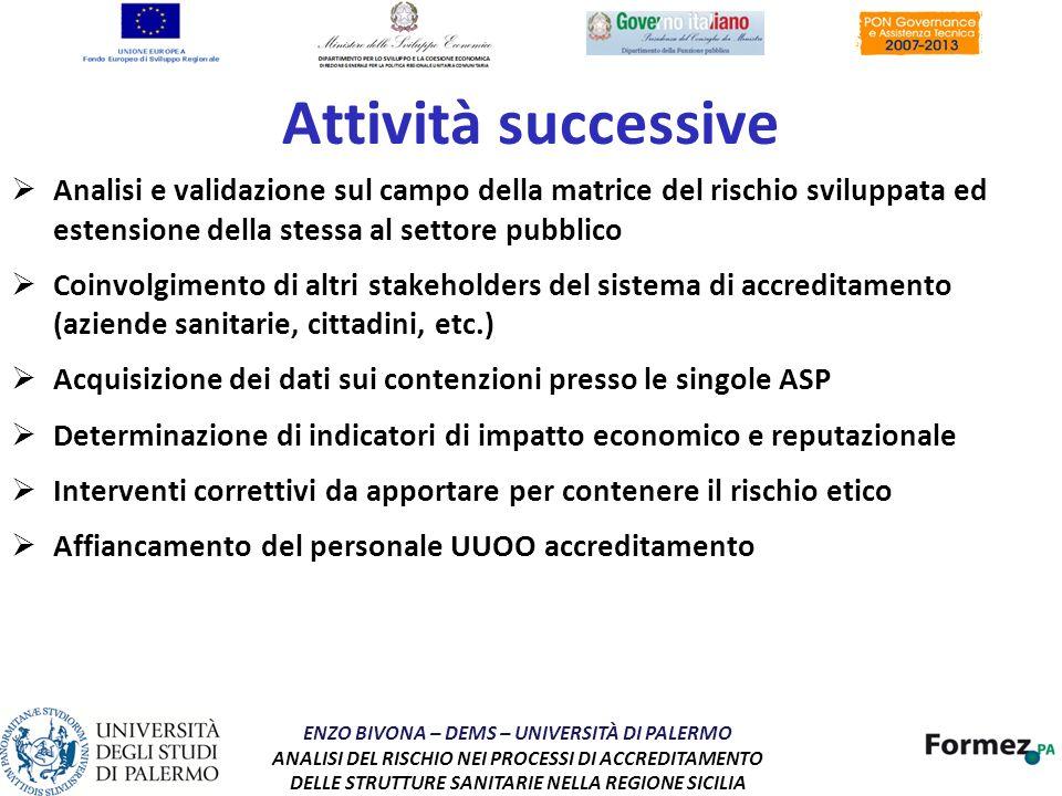 Attività successiveAnalisi e validazione sul campo della matrice del rischio sviluppata ed estensione della stessa al settore pubblico.