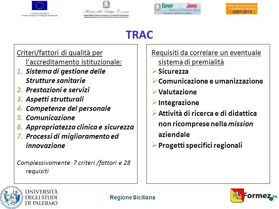 TRAC Criteri/fattori di qualità per l'accreditamento istituzionale: