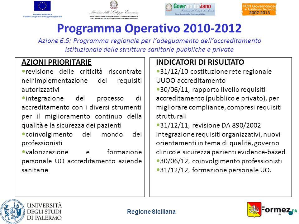 Programma Operativo 2010-2012 Azione 6