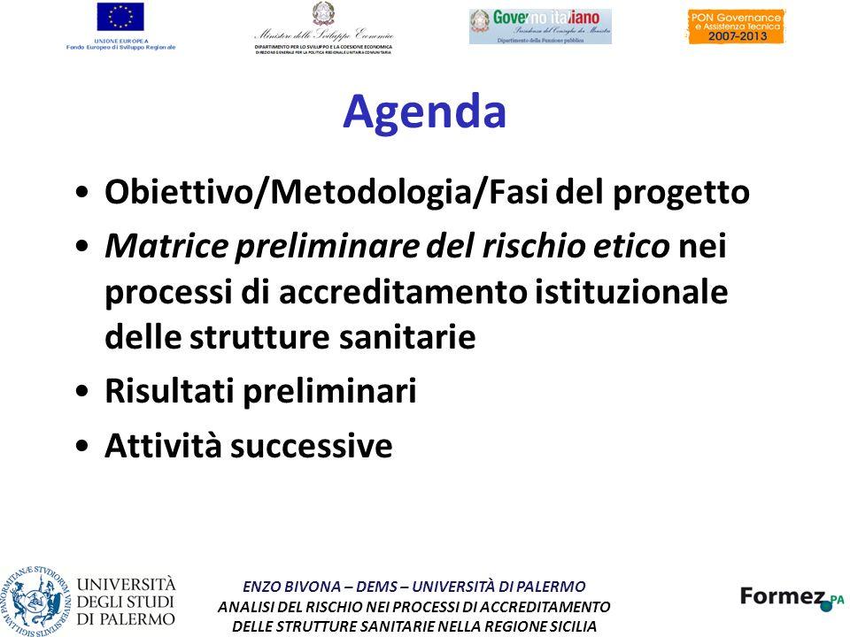 Agenda Obiettivo/Metodologia/Fasi del progetto