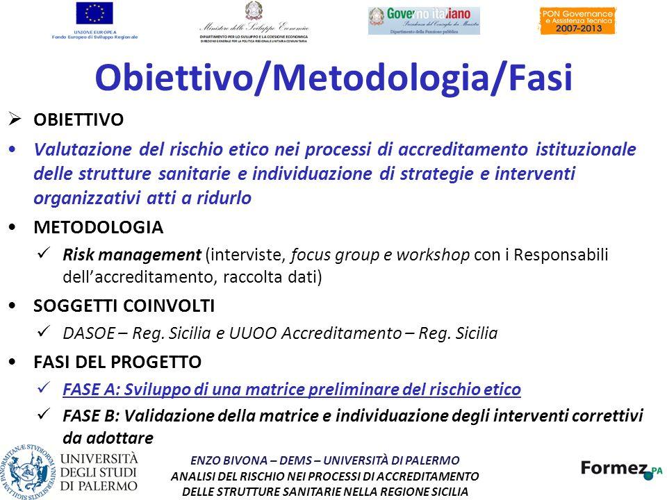 Obiettivo/Metodologia/Fasi