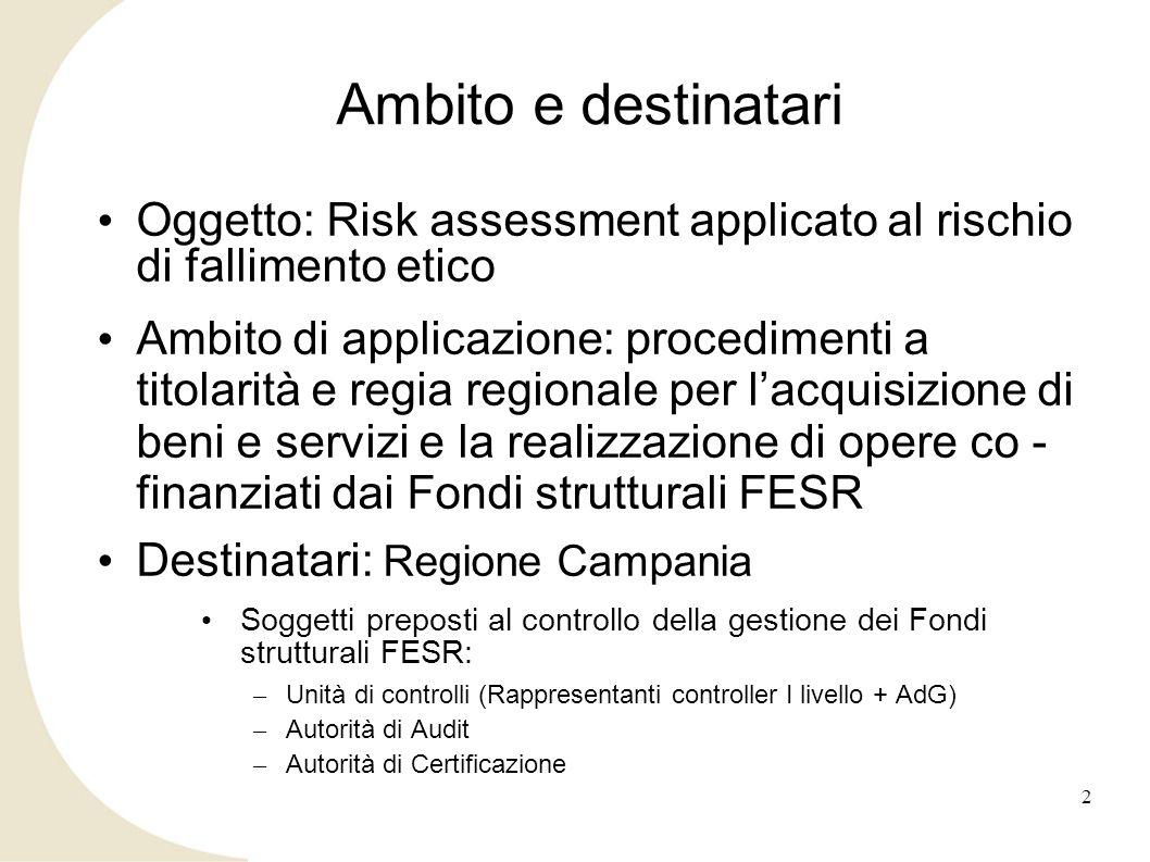 Ambito e destinatari Oggetto: Risk assessment applicato al rischio di fallimento etico.