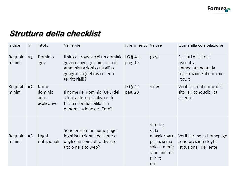 Struttura della checklist